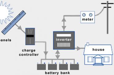 hybrid-solar-system